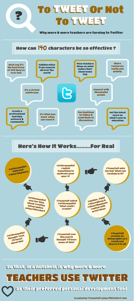 JonTait_TwitterTeacherInfographic