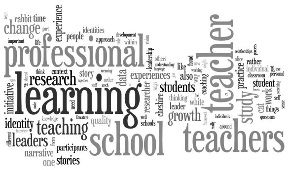 my thesis wordle